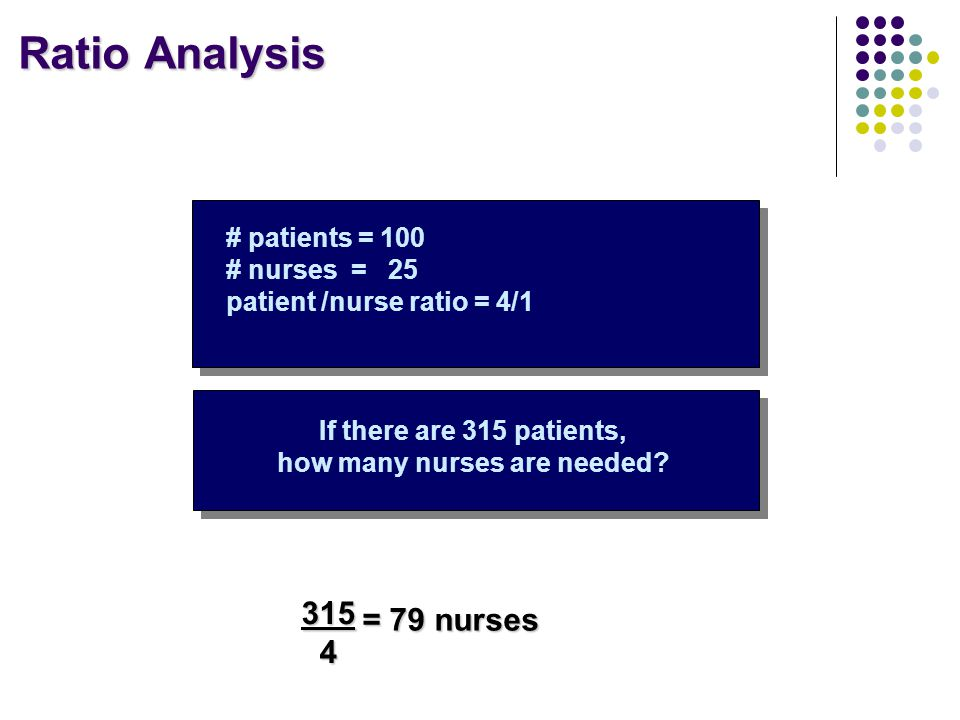 how many nurses are needed