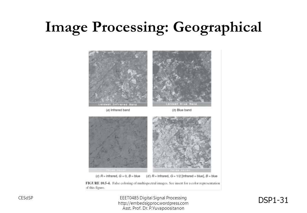 Image Processing: Geographical