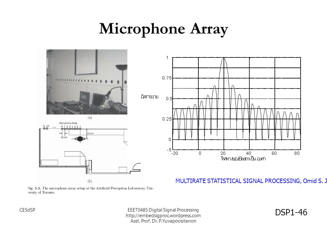 Microphone Array MULTIRATE STATISTICAL SIGNAL PROCESSING, Omid S. Jahromi. CESdSP.