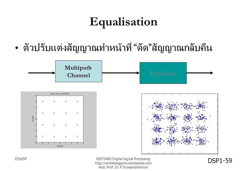 Equalisation ตัวปรับแต่งสัญญาณทำหน้าที่ ดัด สัญญาณกลับคืน Multipath