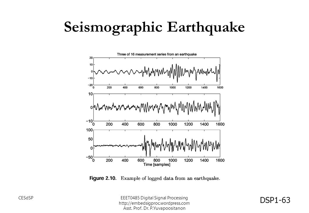 Seismographic Earthquake