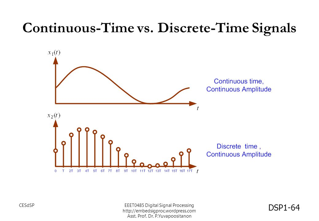 Continuous-Time vs. Discrete-Time Signals