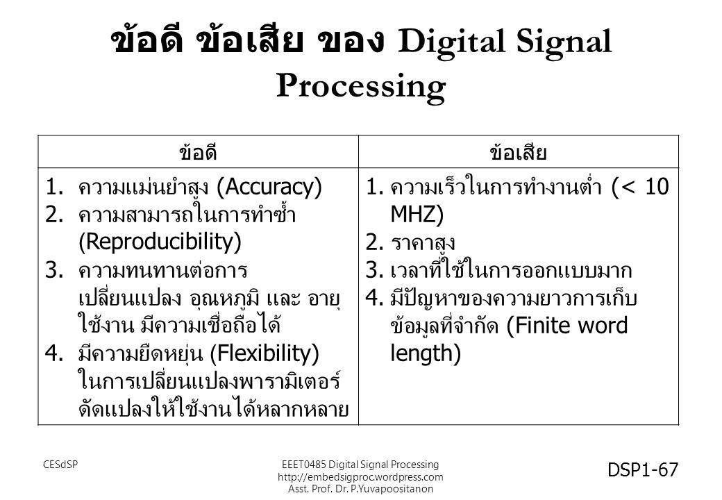 ข้อดี ข้อเสีย ของ Digital Signal Processing