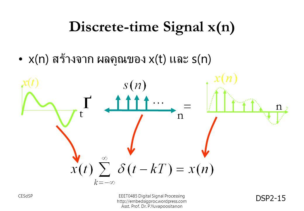 Discrete-time Signal x(n)