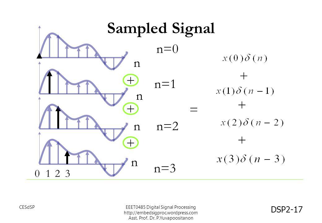 Sampled Signal n=0 n + + n=1 n + = + n n=2 + + n n=3 1 2 3 CESdSP