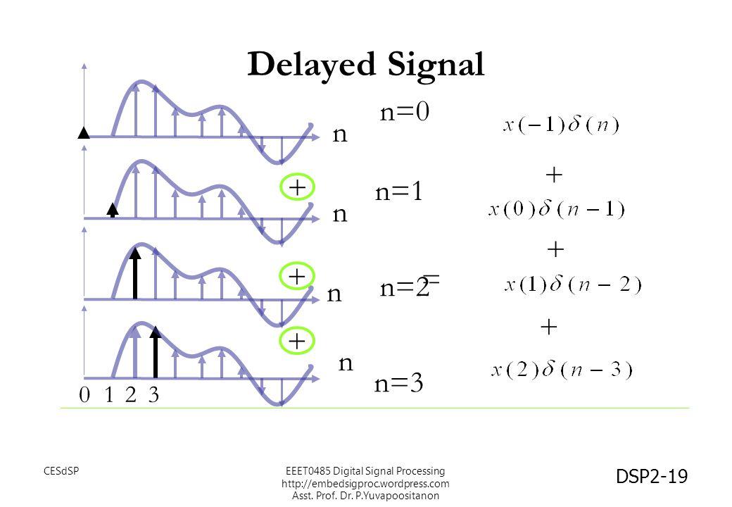 Delayed Signal n=0 n + + n=1 n + + = n=2 n + + n n=3 1 2 3 CESdSP