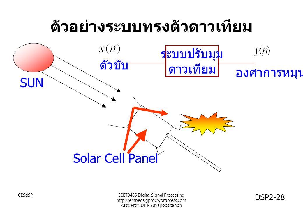 ตัวอย่างระบบทรงตัวดาวเทียม