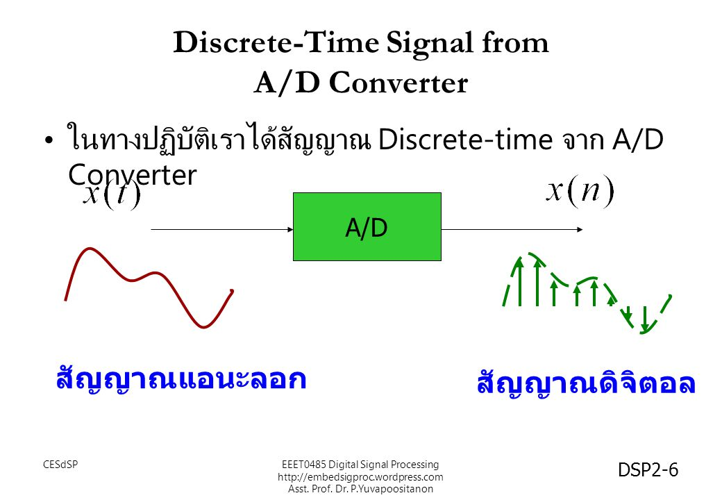 Discrete-Time Signal from A/D Converter