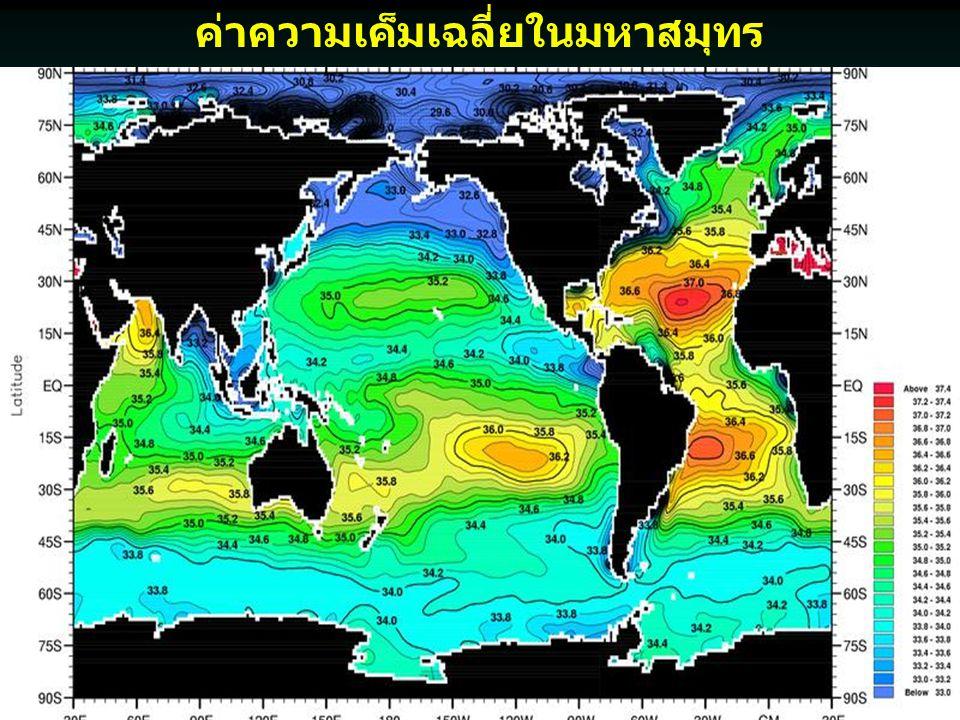 ค่าความเค็มเฉลี่ยในมหาสมุทร
