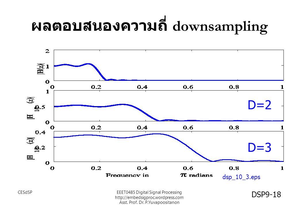ผลตอบสนองความถี่ downsampling