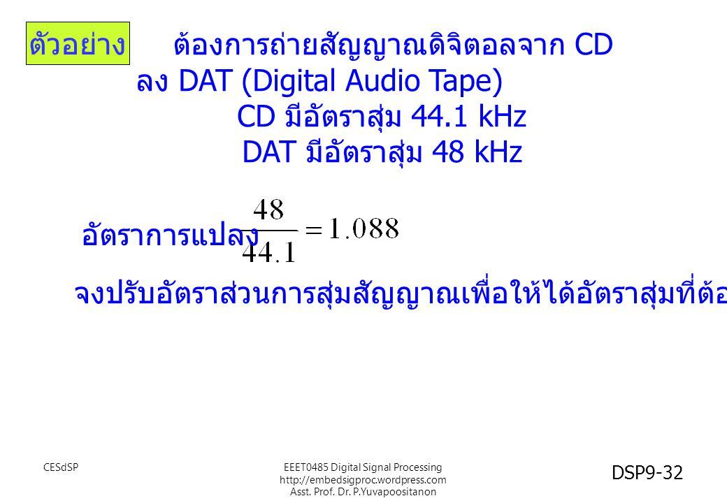 ต้องการถ่ายสัญญาณดิจิตอลจาก CD ลง DAT (Digital Audio Tape)