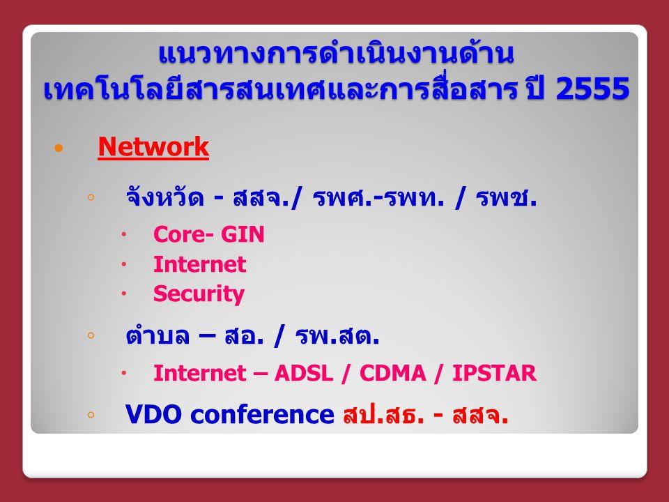 แนวทางการดำเนินงานด้าน เทคโนโลยีสารสนเทศและการสื่อสาร ปี 2555