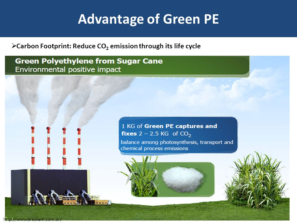 Advantage of Green PE Carbon Footprint: Reduce CO2 emission through its life cycle.