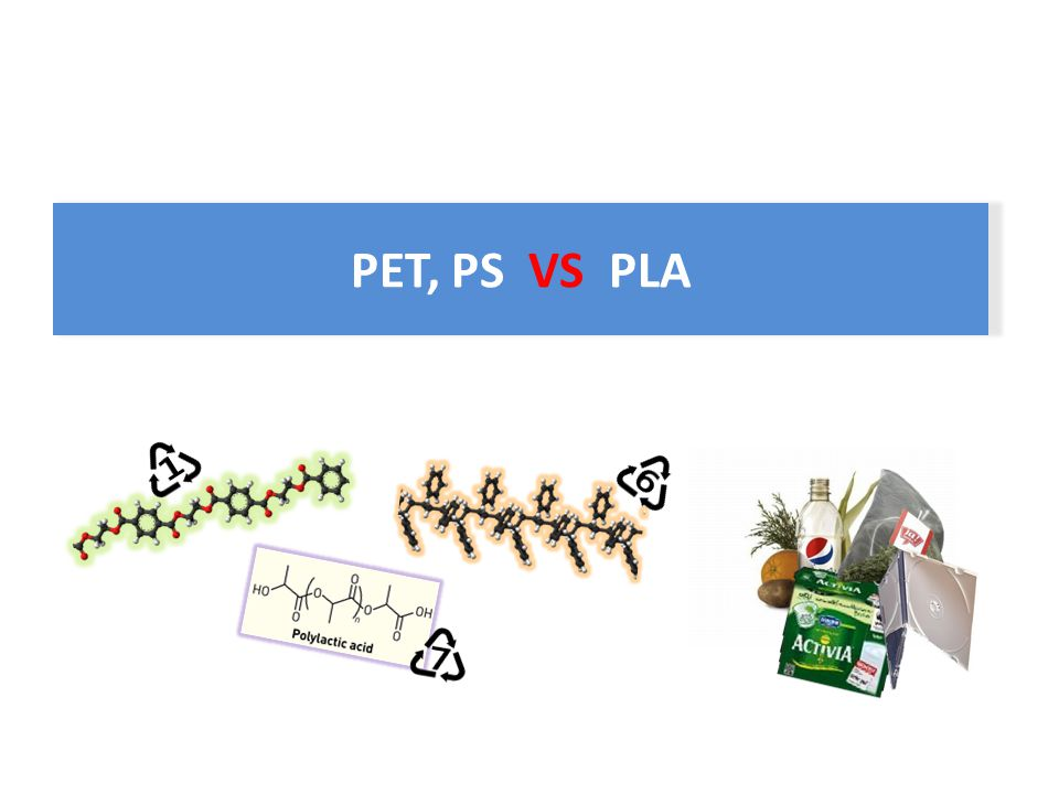 PET, PS VS PLA