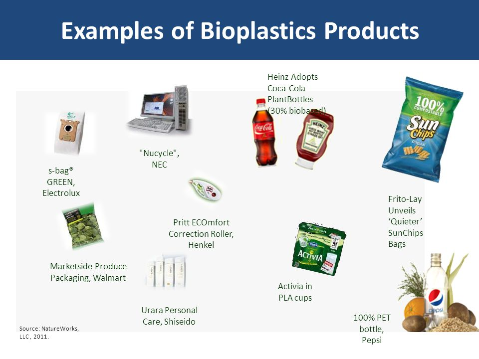 Examples of Bioplastics Products