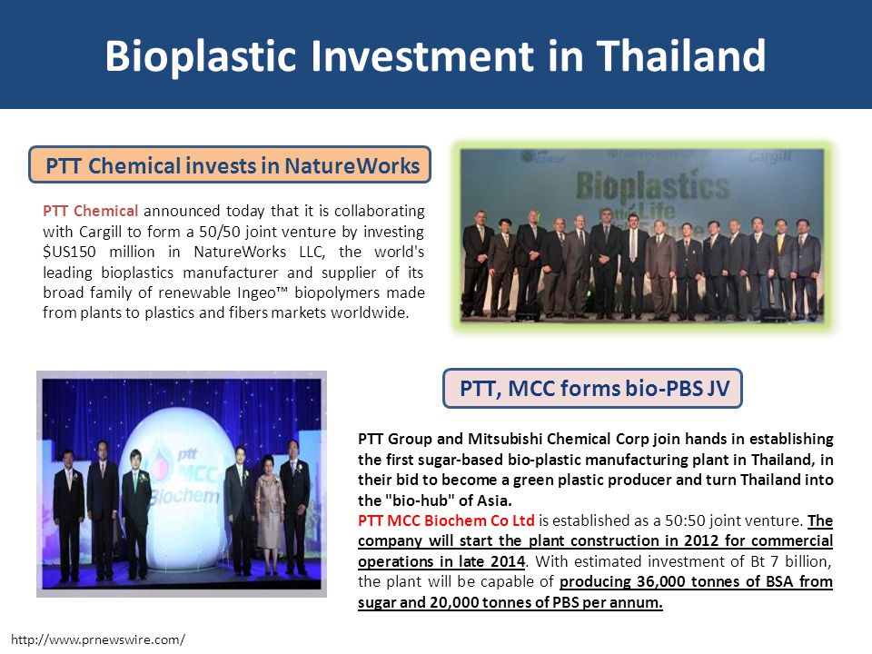 Bioplastic Investment in Thailand