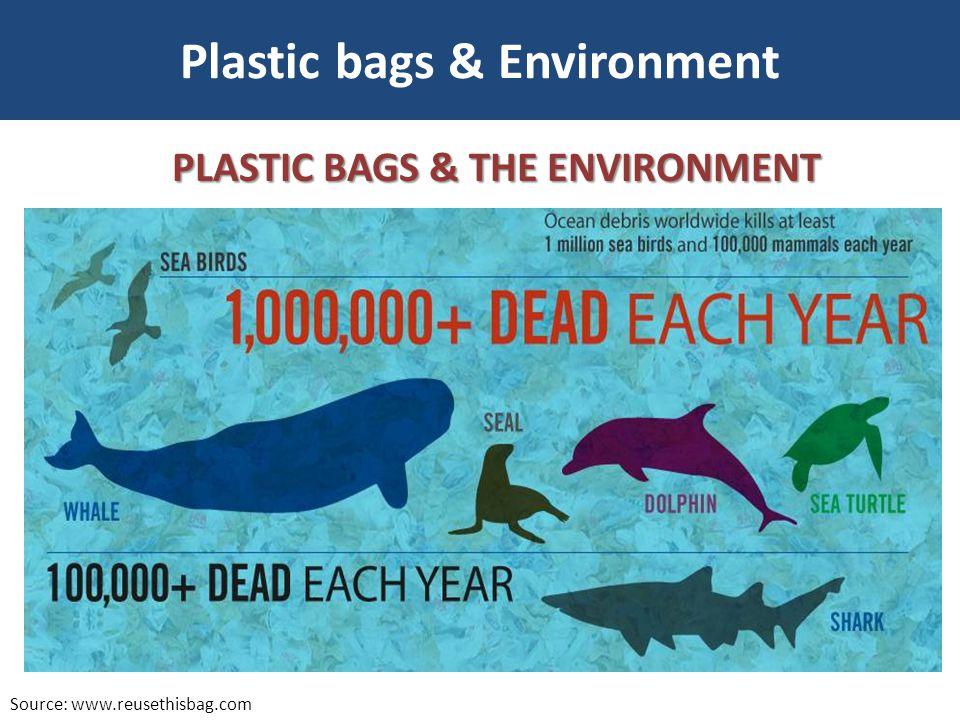 Plastic bags & Environment