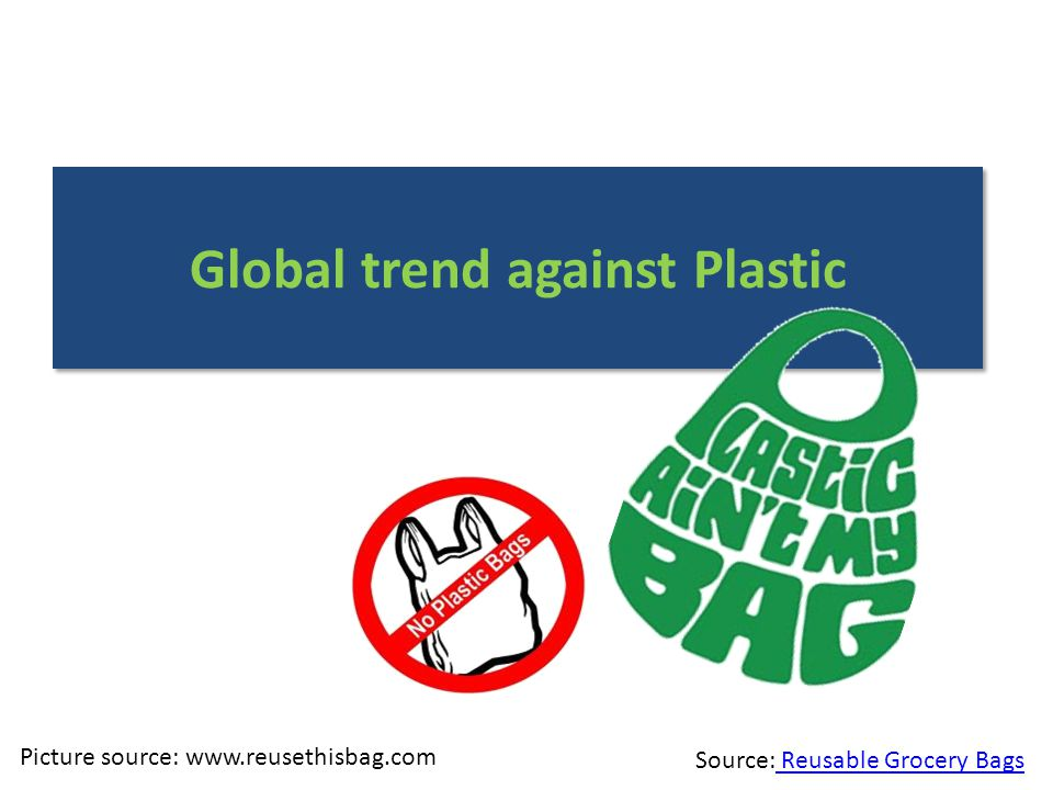 Global trend against Plastic