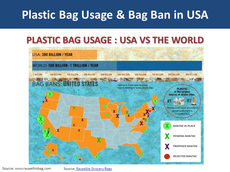 Plastic Bag Usage & Bag Ban in USA