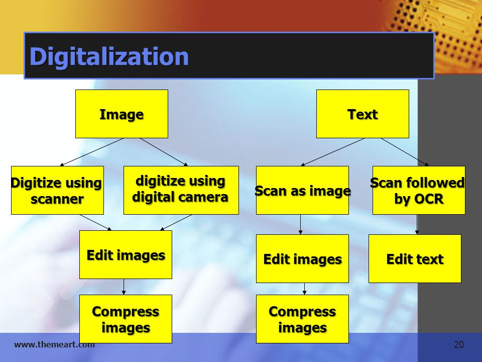 Digitalization Image Text Digitize using scanner Scan as image