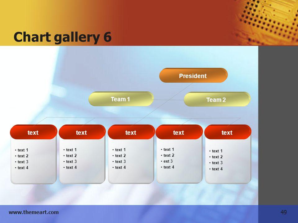 Chart gallery 6 President Team 1 Team 2 text text 1 text 2 text 3
