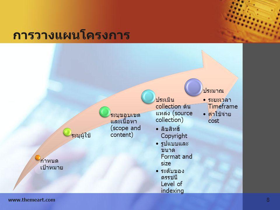 การวางแผนโครงการ กำหนดเป้าหมาย ระบุผู้ใช้