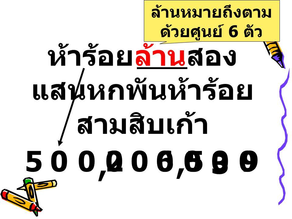 ล้านหมายถึงตามด้วยศูนย์ 6 ตัว ห้าร้อยล้านสองแสนหกพันห้าร้อยสามสิบเก้า