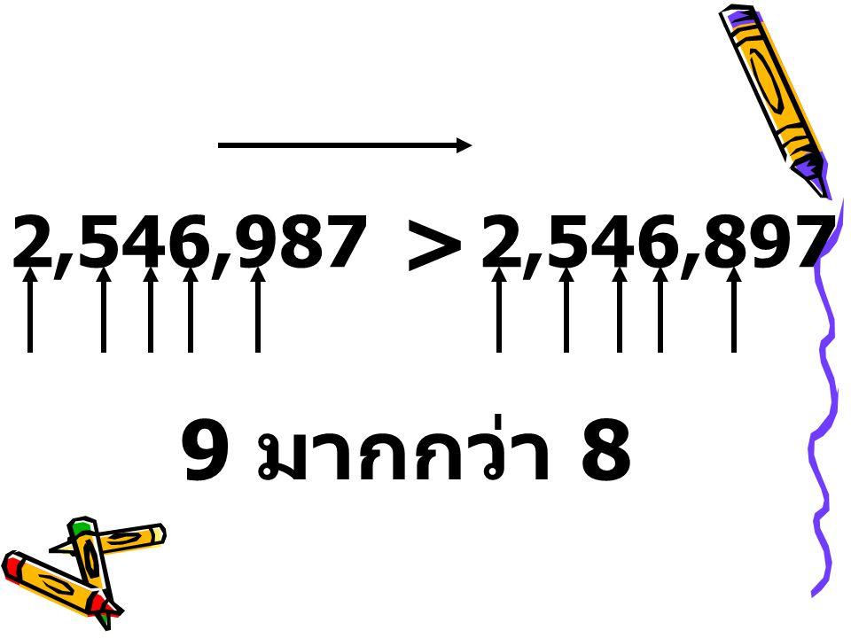 > 2,546,987 2,546,897 9 มากกว่า 8