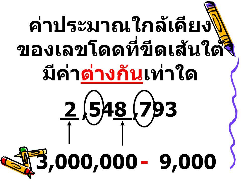 ค่าประมาณใกล้เคียงของเลขโดดที่ขีดเส้นใต้มีค่าต่างกันเท่าใด