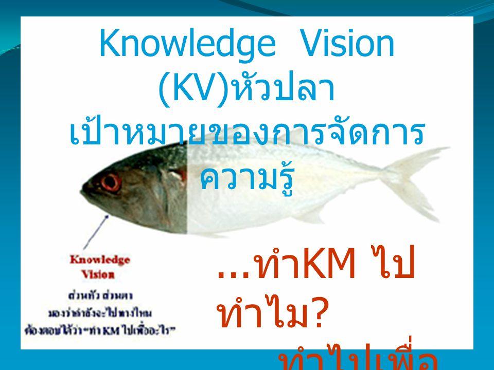 Knowledge Vision (KV)หัวปลา เป้าหมายของการจัดการความรู้