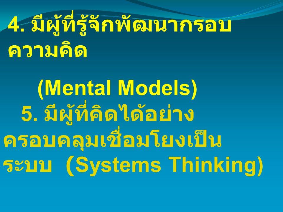 4. มีผู้ที่รู้จักพัฒนากรอบความคิด