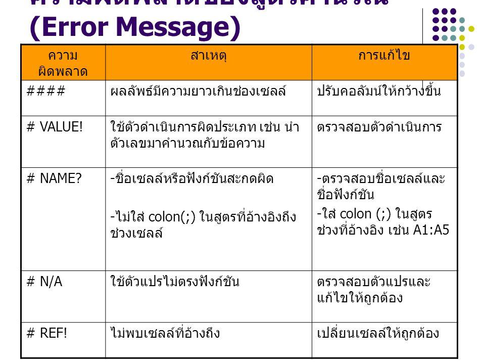 ความผิดพลาดของสูตรคำนวณ (Error Message)