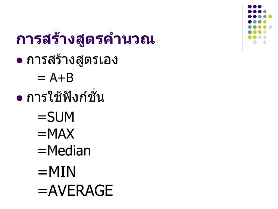 การสร้างสูตรคำนวณ การสร้างสูตรเอง การใช้ฟังก์ชั่น =SUM =MAX =Median