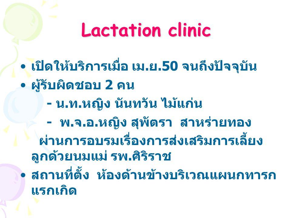 Lactation clinic เปิดให้บริการเมื่อ เม.ย.50 จนถึงปัจจุบัน