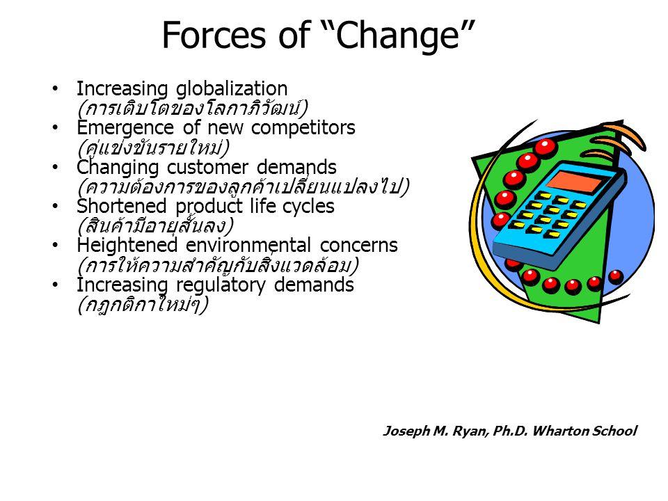 Forces of Change Increasing globalization (การเติบโตของโลกาภิวัฒน์)