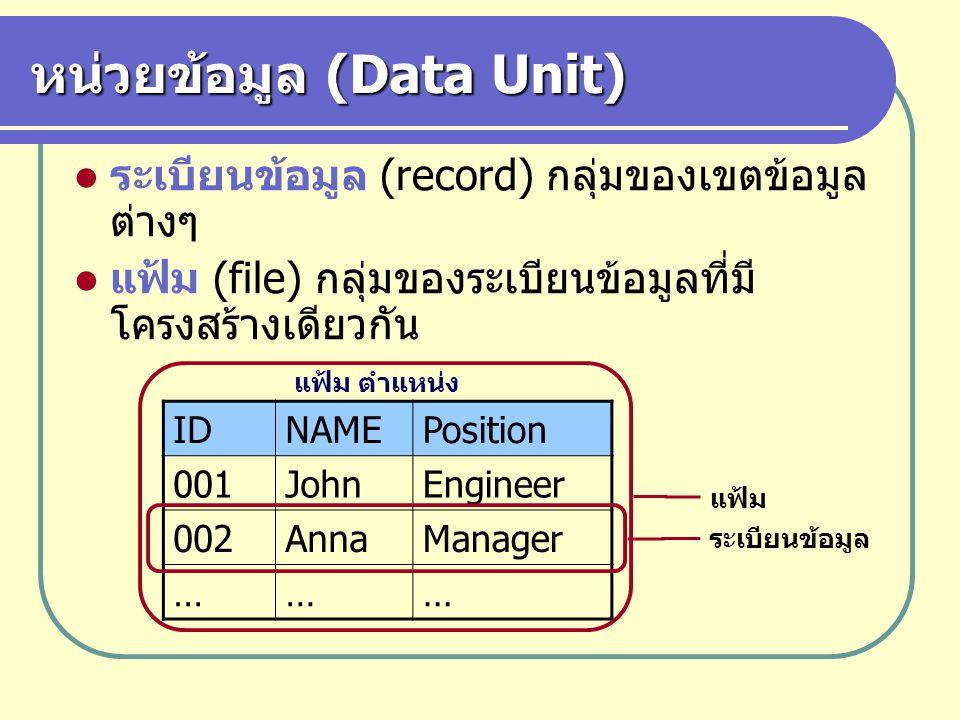 หน่วยข้อมูล (Data Unit)
