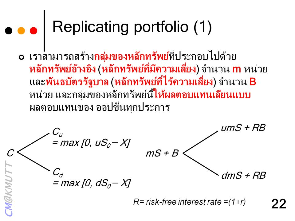 Replicating portfolio (1)