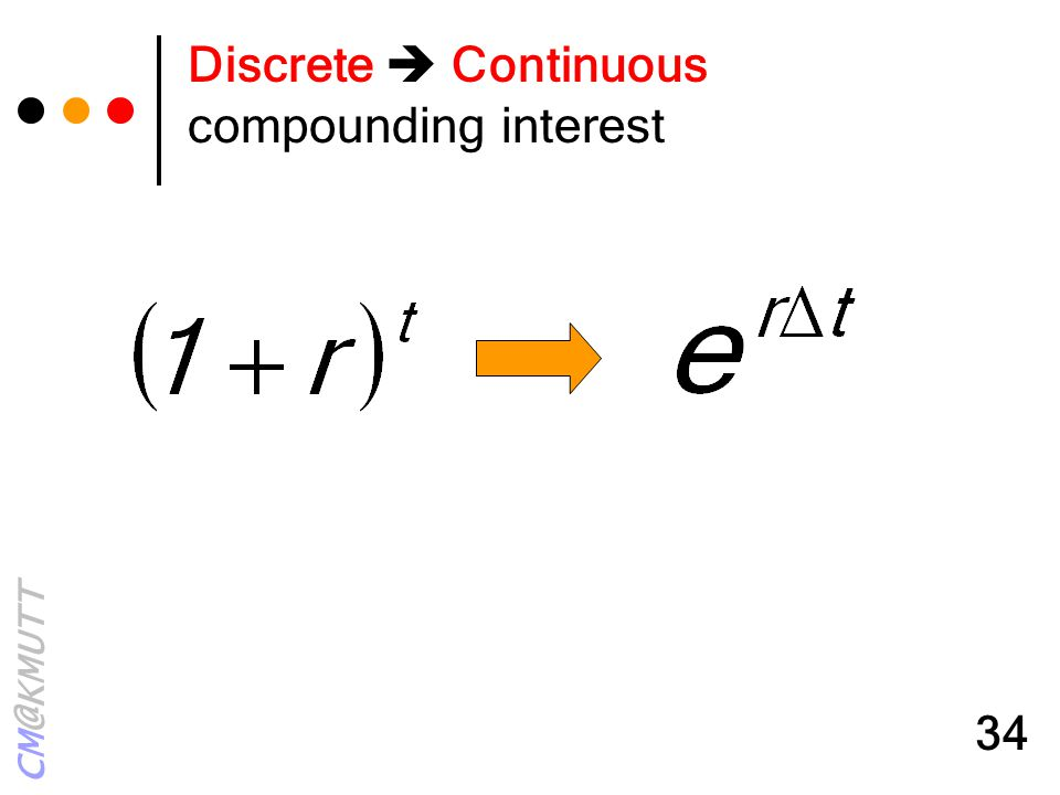 Discrete  Continuous compounding interest
