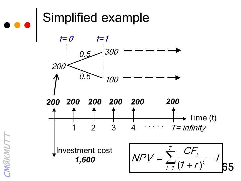 Simplified example t= 0 t=1 0.5 300 200 0.5 100 200 200 200 200 200