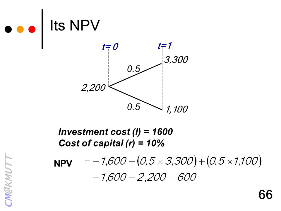 Its NPV t=1 t= 0 3,300 0.5 2,200 0.5 1,100 Investment cost (I) = 1600