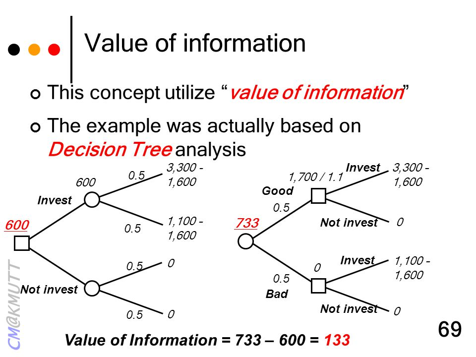 Value of information This concept utilize value of information