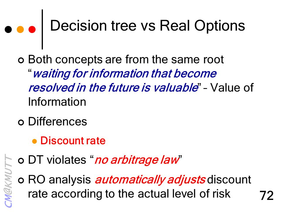 Decision tree vs Real Options