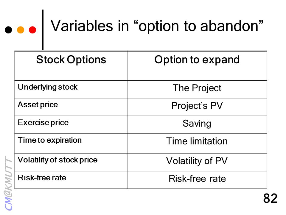 Variables in option to abandon