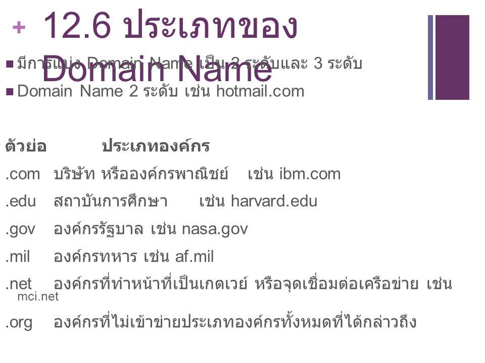 12.6 ประเภทของ Domain Name มีการแบ่ง Domain Name เป็น 2 ระดับและ 3 ระดับ. Domain Name 2 ระดับ เช่น hotmail.com.