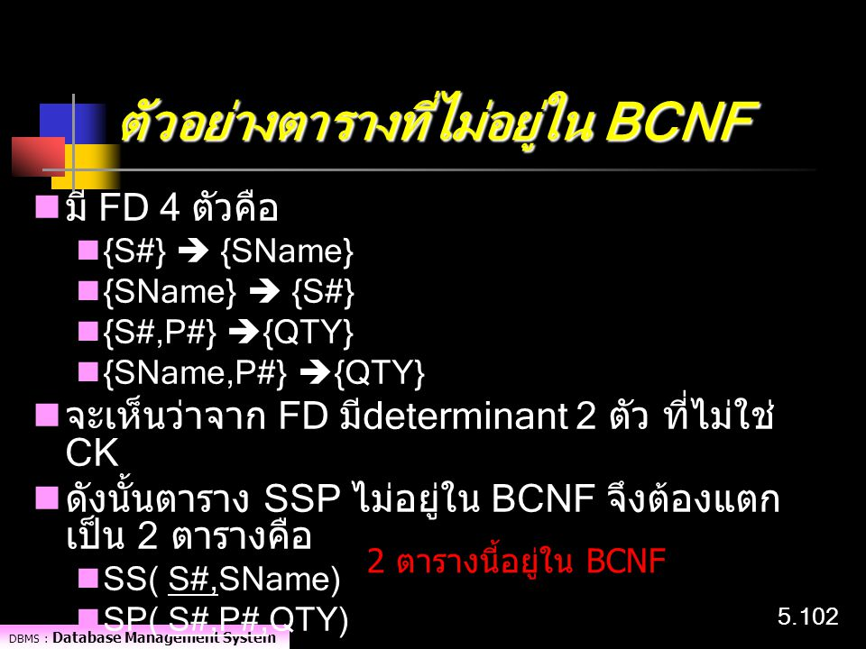 ตัวอย่างตารางที่ไม่อยู่ใน BCNF
