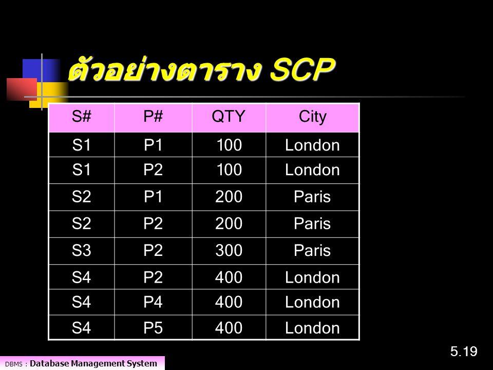ตัวอย่างตาราง SCP S# P# QTY City S1 P1 100 London P2 S2 200 Paris S3