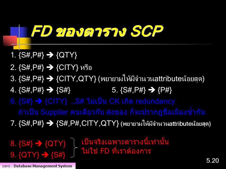 FD ของตาราง SCP 1. {S#,P#}  {QTY} 2. {S#,P#}  {CITY} หรือ