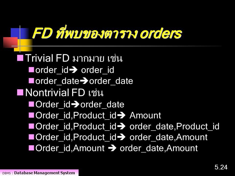 FD ที่พบของตาราง orders