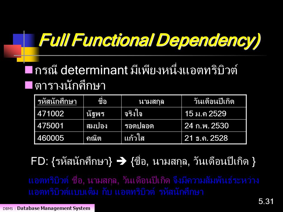 Full Functional Dependency)