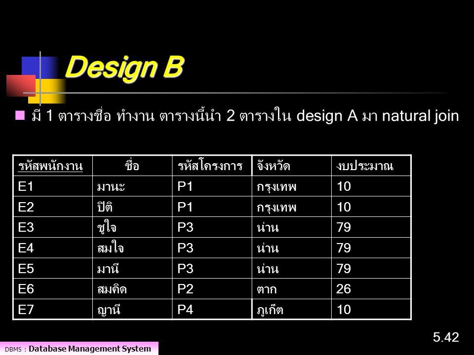 Design B มี 1 ตารางชื่อ ทำงาน ตารางนี้นำ 2 ตารางใน design A มา natural join. รหัสพนักงาน. ชื่อ. รหัสโครงการ.
